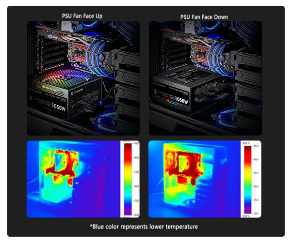 Toughpower Grand RGB 1050W