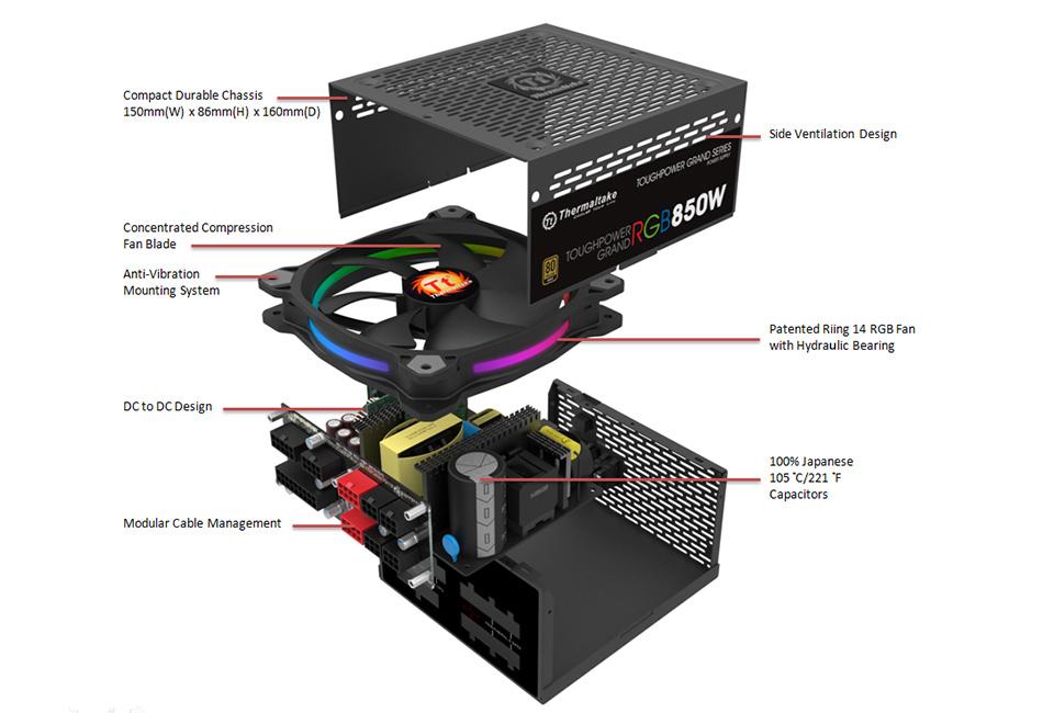 Toughpower Grand RGB 850W